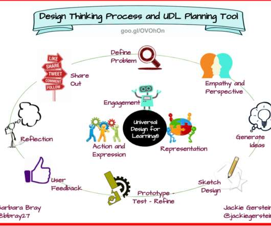 Technology And Udl Edtech Update