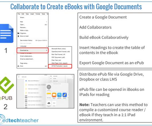 Ebook edtech update 2 ways to publish ebooks from g suite fandeluxe Ebook collections