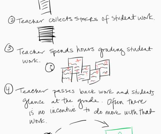 Students Learn More When THEY Do the Work